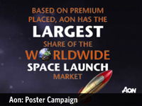 Aon Limited, Poster Campaign :: Did You Know? Print poster campaign brought to life using motion graphics for plasma screen display.